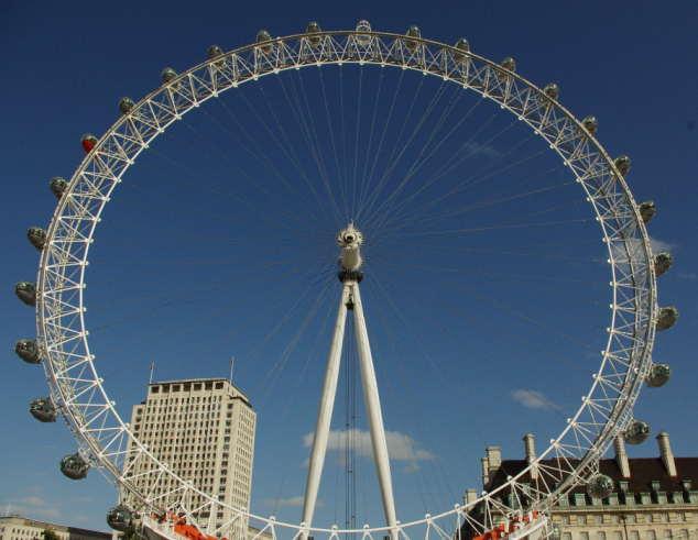 The London Eye - Pianist London